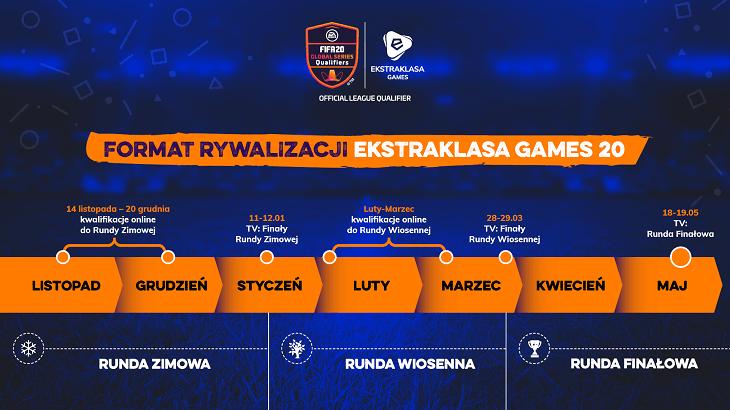 Ekstraklasa Games